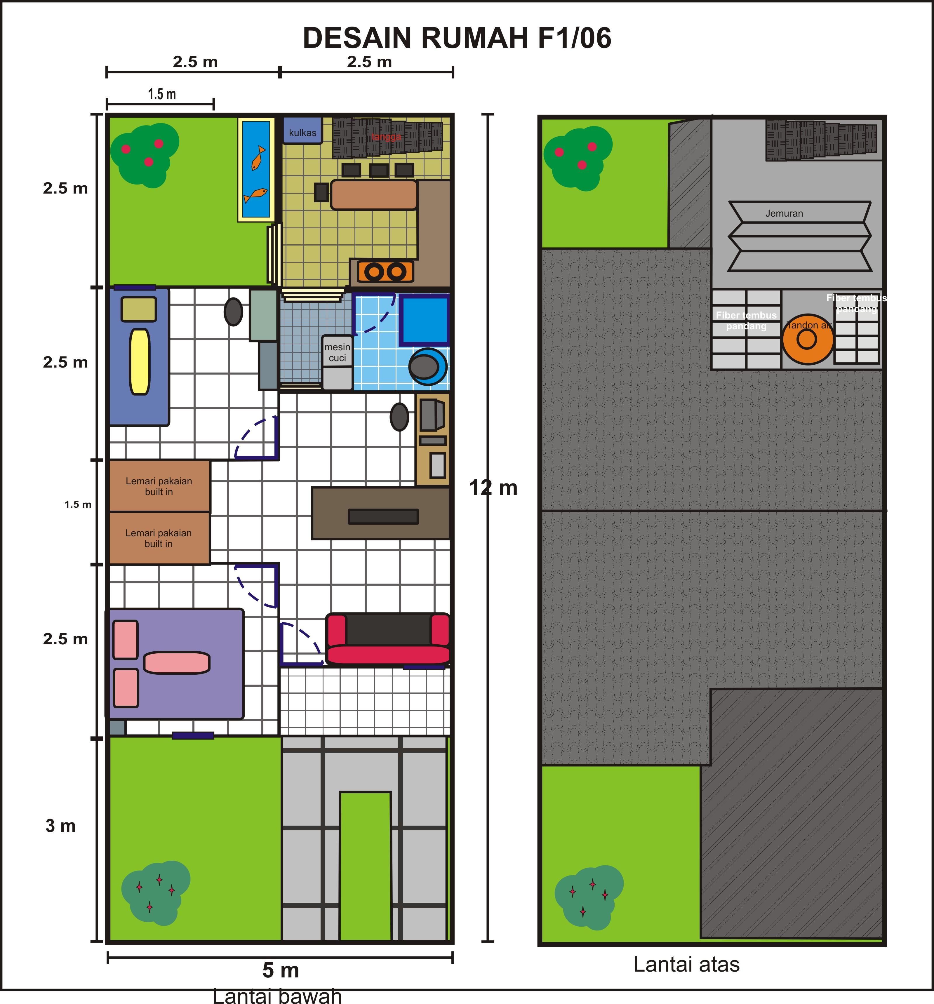 Pengembangan Rumah Di Lahan 5x12m2 Mindy Tangerang Aguscwid