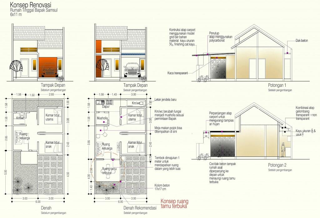 Konsep Renovasi Rumah Pak Samsul 6x11 m