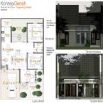 Konsep Desain Rumah Ibu Dina Di lahan 8x15m2