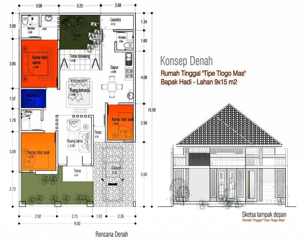Denah Rumah Tinggal Tipe TLOGO MAS Di Lahan 915 M2 Mas Hadi